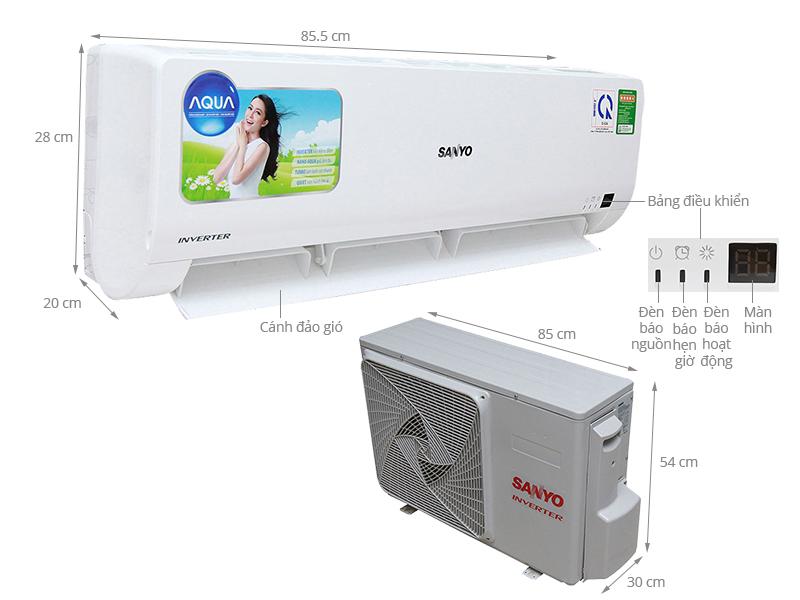 Thông số kỹ thuật Máy lạnh Sanyo 1.5 HP SAP-KCRV12WGS