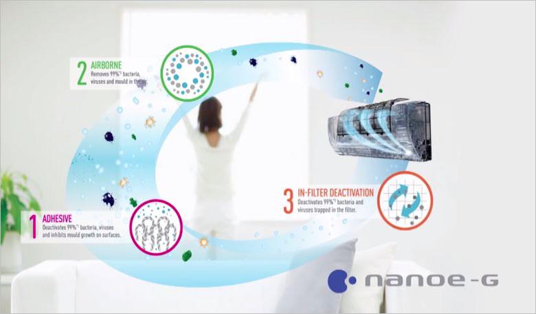 Đảm bảo vệ sinh căn phòng tối đa với Nanoe-G