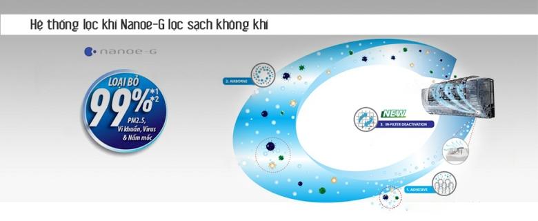 Công nghệ Nanoe-G lọc sạch không khí