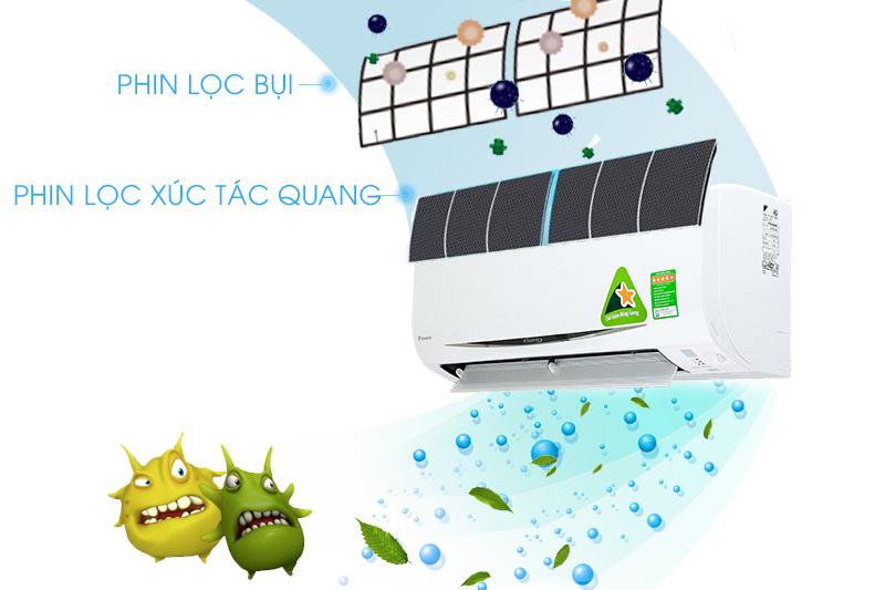 Máy lạnh Daikin Inverter 1.5 HP FTKC35QVMV 5
