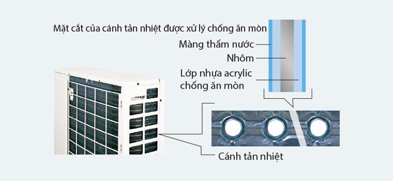 Máy lạnh Daikin Inverter 1.5 HP FTKC35QVMV 7