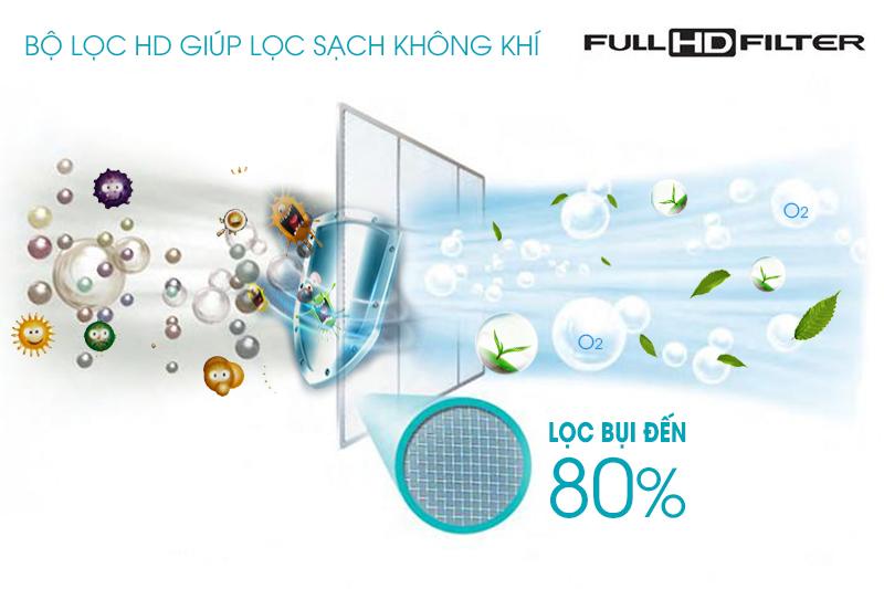 Bộ lọc HD của điều hòa Electrolux ESM09CRF-D3 có thể tiêu diệt nhanh chóng các vi khuẩn