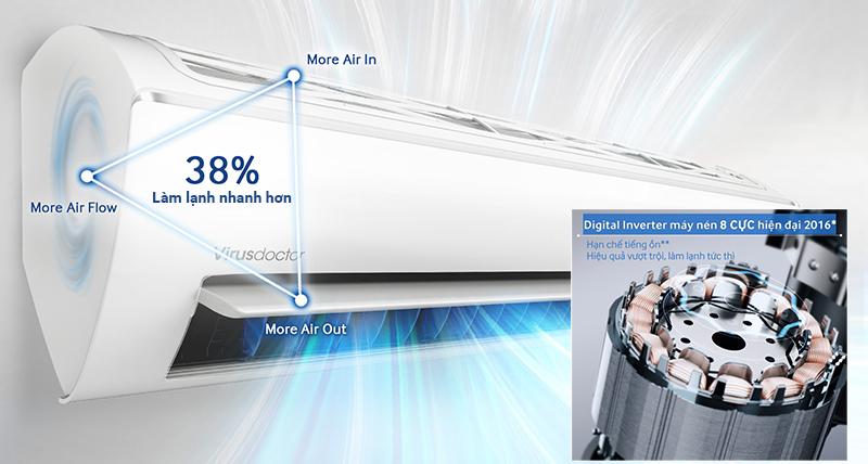 Thiết kế này giúp cho máy điều hòa có thể lưu thông khí được nhanh hơn