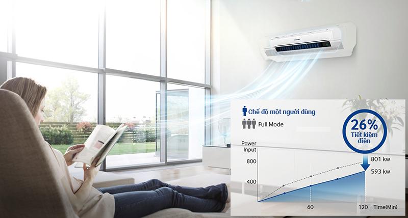Chế độ một người dùng tiết kiệm năng lượng