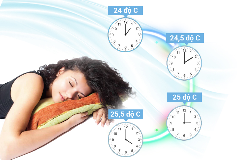chế độ ngủ trên điều hòa mitsubishi heavy