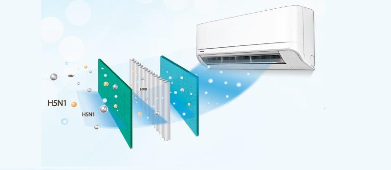 Tinh lọc không khí với bộ lọc IAQ