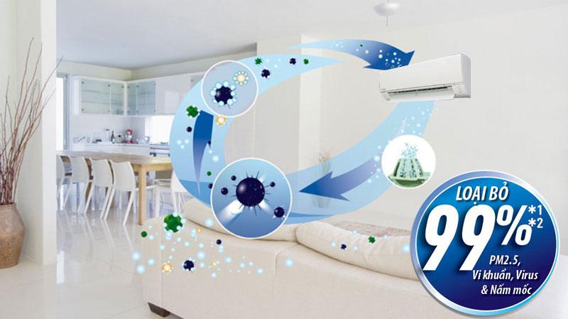 Công nghệ kháng khuẩn, khử mùi Nanoe – G