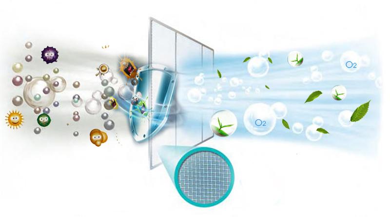 Công nghệ kháng khuẩn, khử mùi