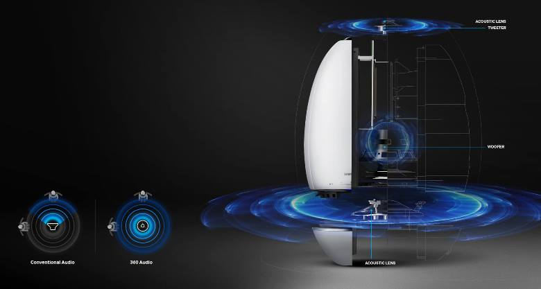 Loa 360 Samsung WAM6501 - Âm thanh vòm
