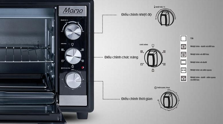 Bảng điều khiển - Lò nướng Sunhouse Mama SHD4240 40 lít