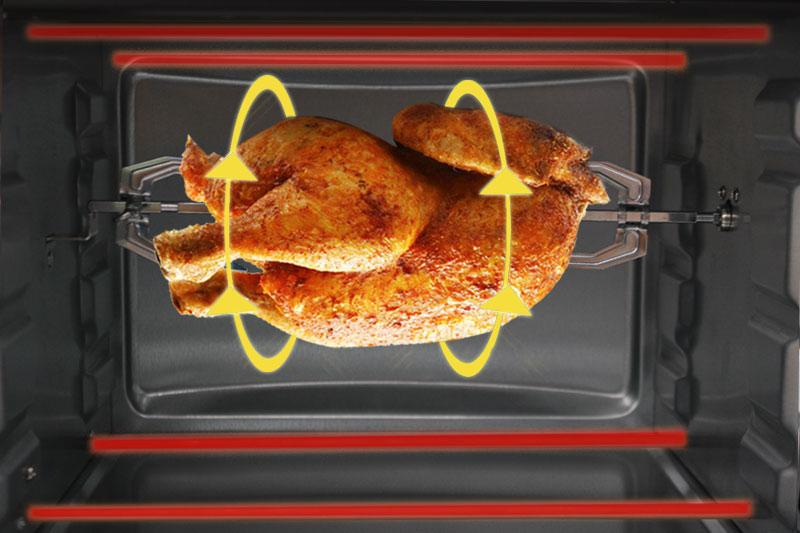 Lò nướng Sanaky VH309N 30 lít