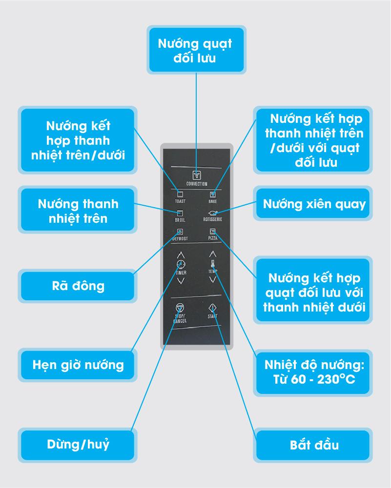 Bảng điều khiển điện tử đơn giản, dễ sử dụng