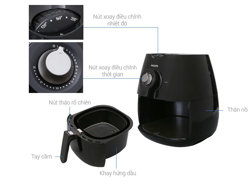 Thông số kỹ thuật Nồi chiên không dầu Philips HD9220/20 2 lít
