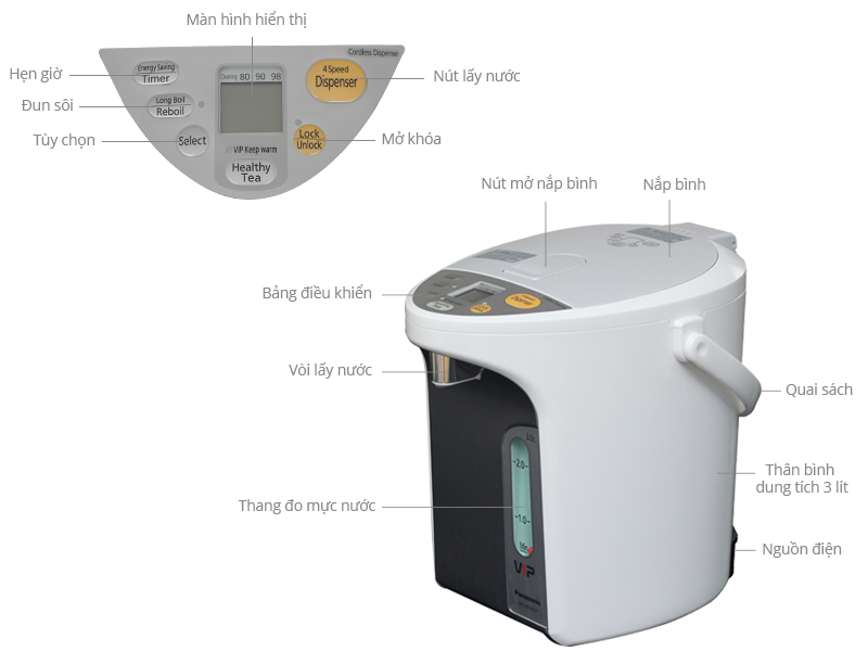 Thông số kỹ thuật Bình thủy điện Panasonic NC-HU301PZSY 3 lít