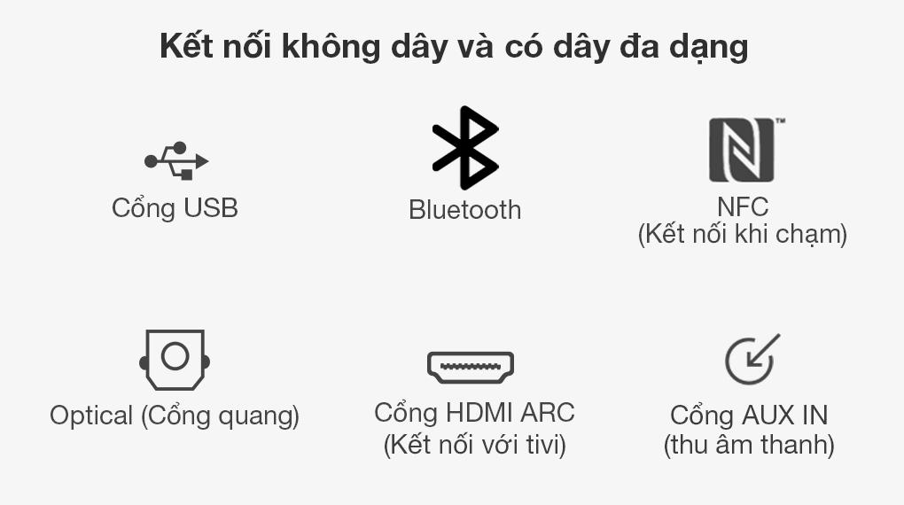 Dàn loa Sony HT-CT390 - Dễ dàng kết nối có dây và không dây