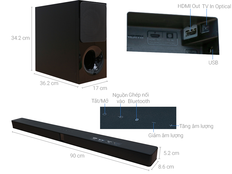 Thông số kỹ thuật Dàn loa Sony HT-CT290/BM 300W