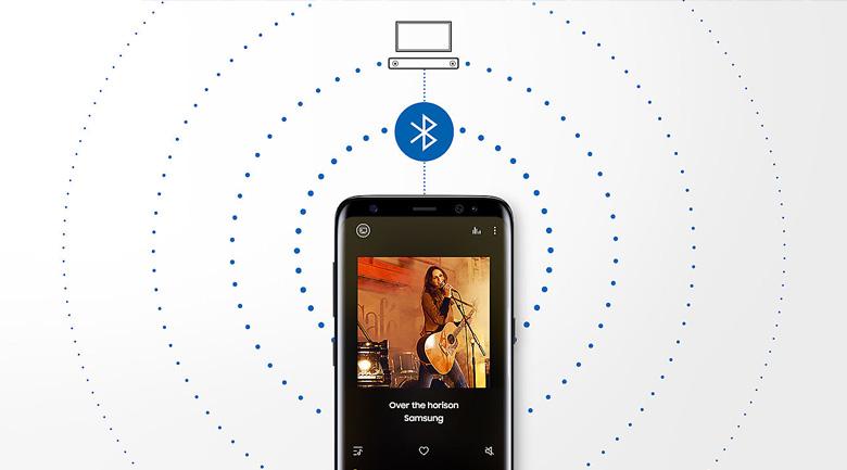 công nghệ Bluetooth trên Loa thanh Samsung HW-N650/XV