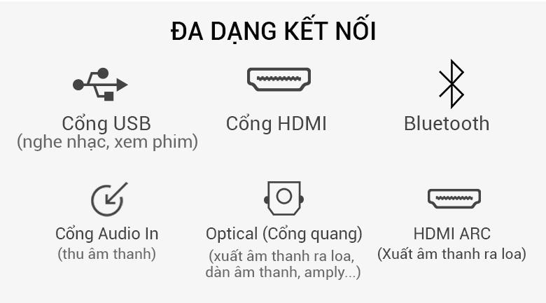 Kết nối đa dạng với nhiều thiết bị trên Loa thanh Samsung HW-N650/XV