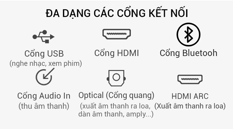 Kết nối đa dạng, phong phú trên Dàn âm thanh Sony MHC-M40D