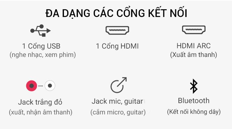 Hỗ trợ đa dạng các cổng kết nối trên Dàn âm thanh Sony MHC-M60D