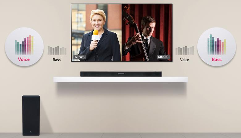 Tự động điều chỉnh âm thanh với công nghệ Adaptive Sound Control trên Loa thanh soundbar LG 4.1 SK5R 480W