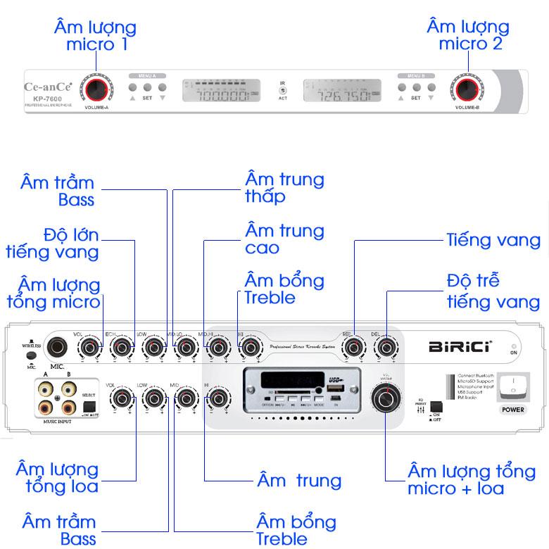 cách chỉnh âm thanh loa điện Karaoke Birici MX-400 300W
