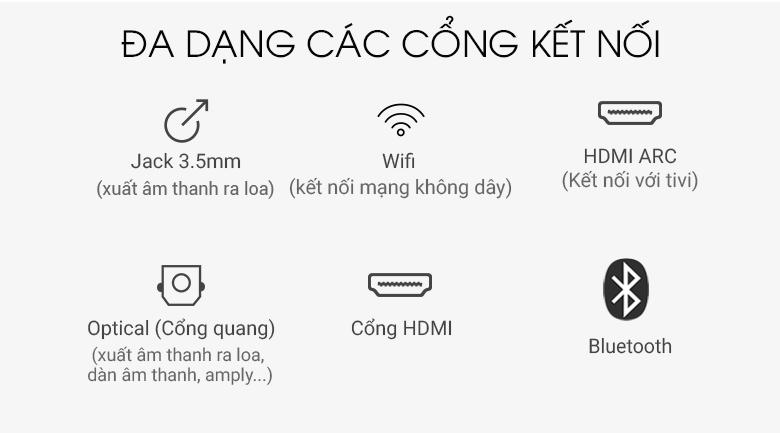 Loa thanh soundbar Samsung 5.1 HW-Q60R - Cổng kết nối