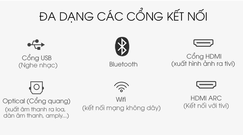 Loa thanh soundbar LG 5.1.2 SL10Y 570W - Kết nối
