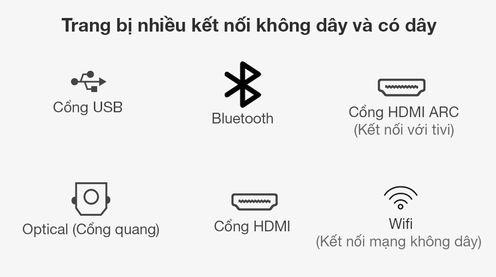 Loa thanh soundbar LG 3.1.2 SL8Y - Cổng kết nối