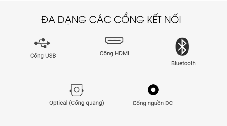 Loa thanh SAMSUNG HW-T450 - Cổng kết nối