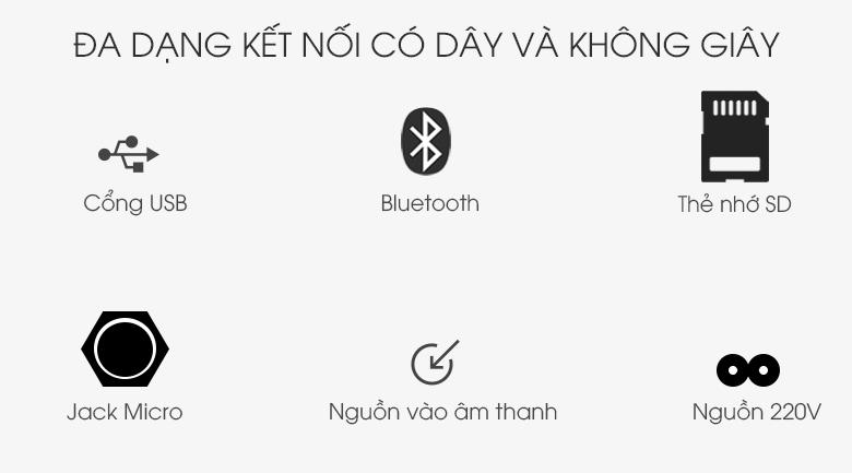 Loa Karaoke LG RM1 - Kết nối
