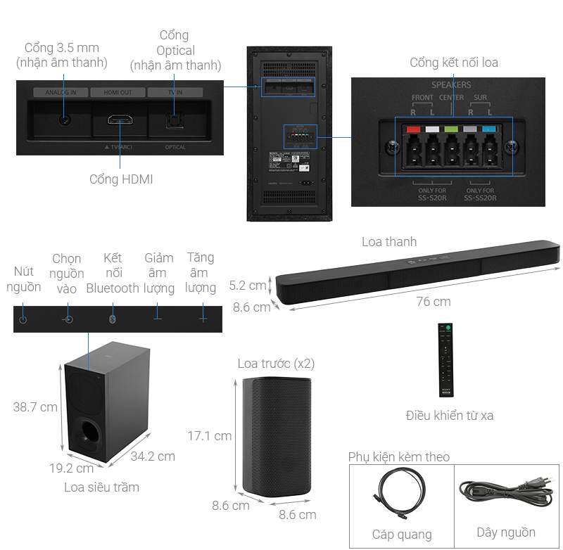 Thông số kỹ thuật Dàn âm thanh Sony 5.1 HT-S20R 400W