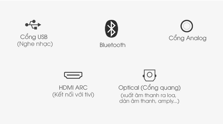 Dàn âm thanh Sony 5.1 HT-S20R 400W - Trang bị cổng kết nối đa dạng