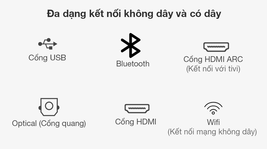 Loa thanh Samsung HW-Q630 - Tích hợp nhiều kết nối thông dụng