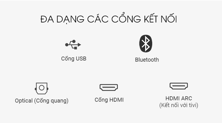 Loa thanh Samsung HW-Q950A - Hỗ trợ kết nối không dây và có dây dễ dàng kết nối với các thiết bị khác