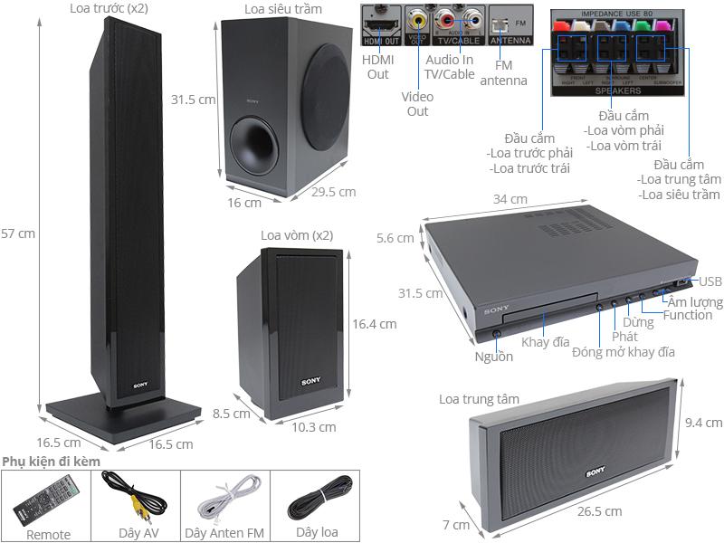 Thông số kỹ thuật Dàn âm thanh 5.1 Sony DAV-TZ150