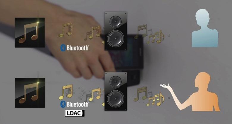 Âm thanh tuyệt hảo nhờ công nghệ Bluetooth và mã âm thanh chất lượng cao