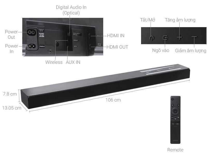 Thông số kỹ thuật Loa thanh Samsung HW-MS650