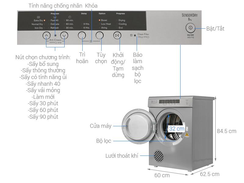 Thông số kỹ thuật Máy sấy Electrolux 8 Kg EDV8052S
