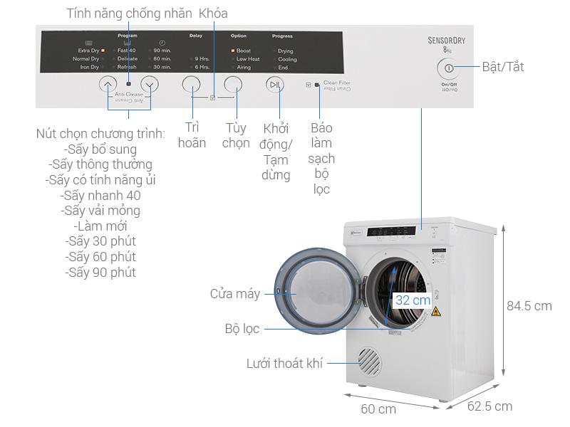 Thông số kỹ thuật Máy sấy Electrolux 8 Kg EDV8052