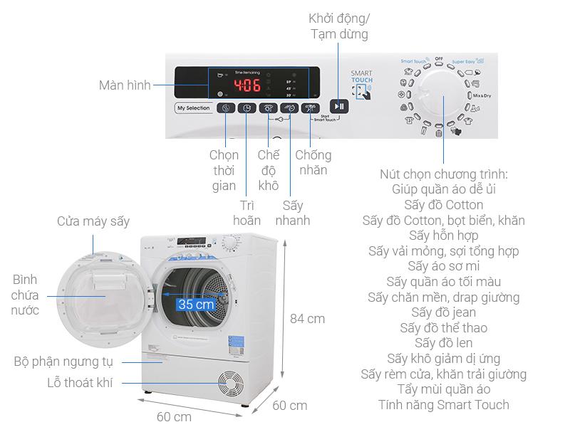 Thông số kỹ thuật Máy sấy Candy 9 Kg GVS C9DE-S