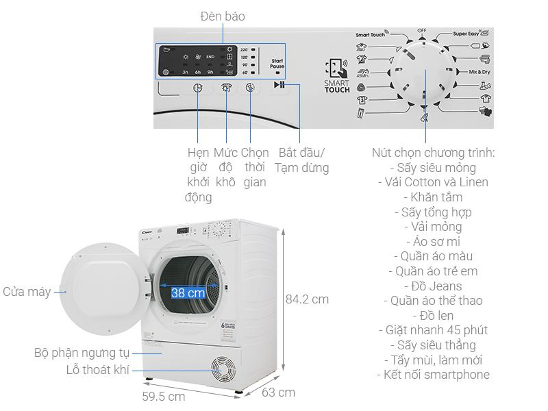 Thông số kỹ thuật Máy sấy Candy 8 Kg CS C8LF-S