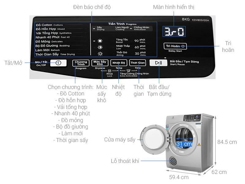 Thông số kỹ thuật Máy sấy Electrolux 8 Kg EDV805JQSA