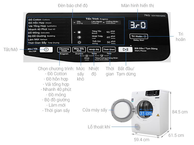 Thông số kỹ thuật Máy sấy Electrolux 7 Kg EDV705HQWA