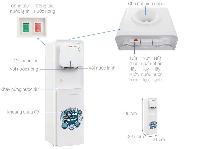 Thông số kỹ thuật Cây nước nóng lạnh Sunhouse SHD9546