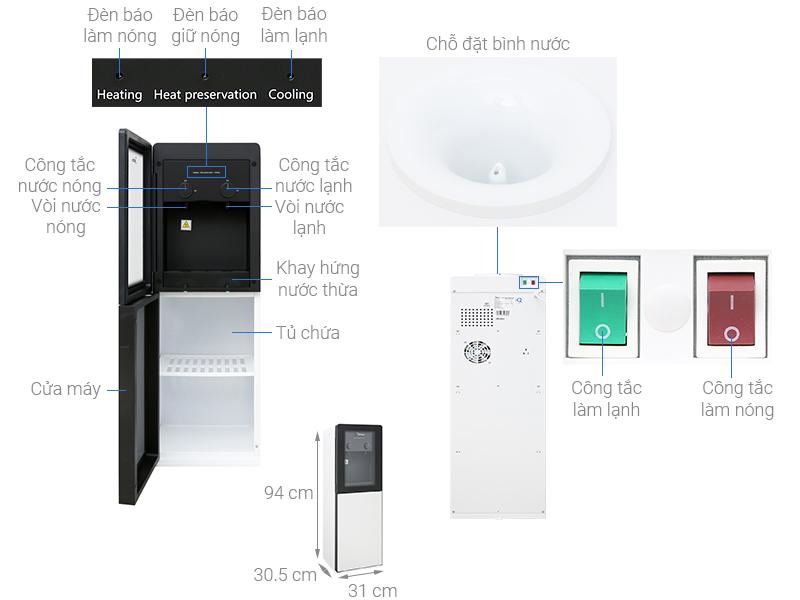 Thông số kỹ thuật Cây nước nóng lạnh Midea YD1518S-X