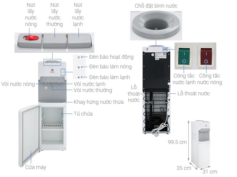 Thông số kỹ thuật Cây nước nóng lạnh Electrolux EQACF01TXWV