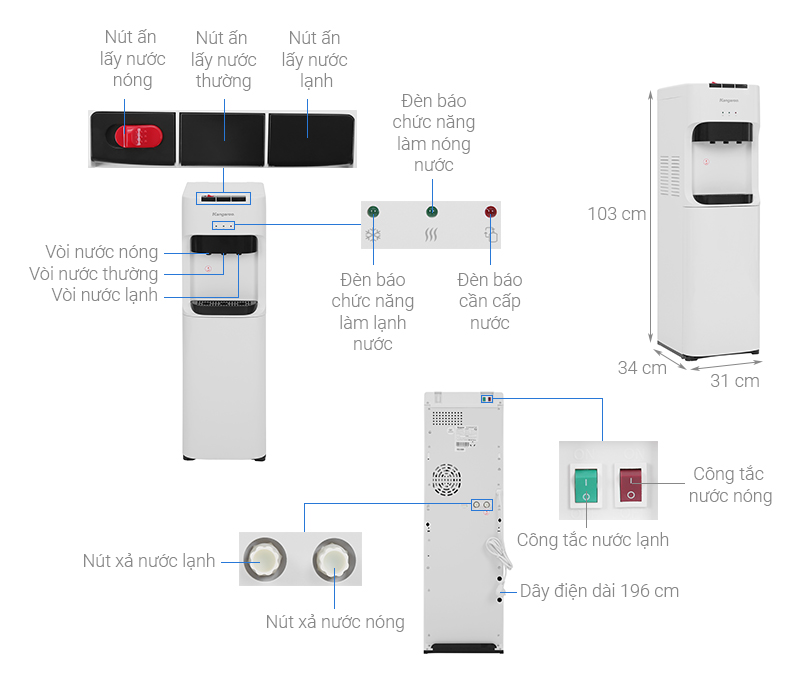 Thông số kỹ thuật Cây nước nóng lạnh Kangaroo KG50A3