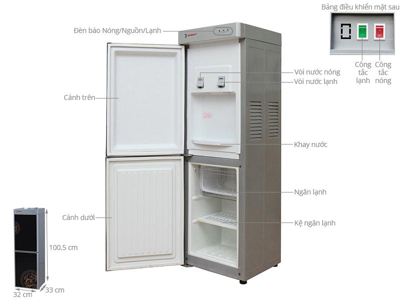 Thông số kỹ thuật Cây nước nóng lạnh Sanaky VH-319HP1