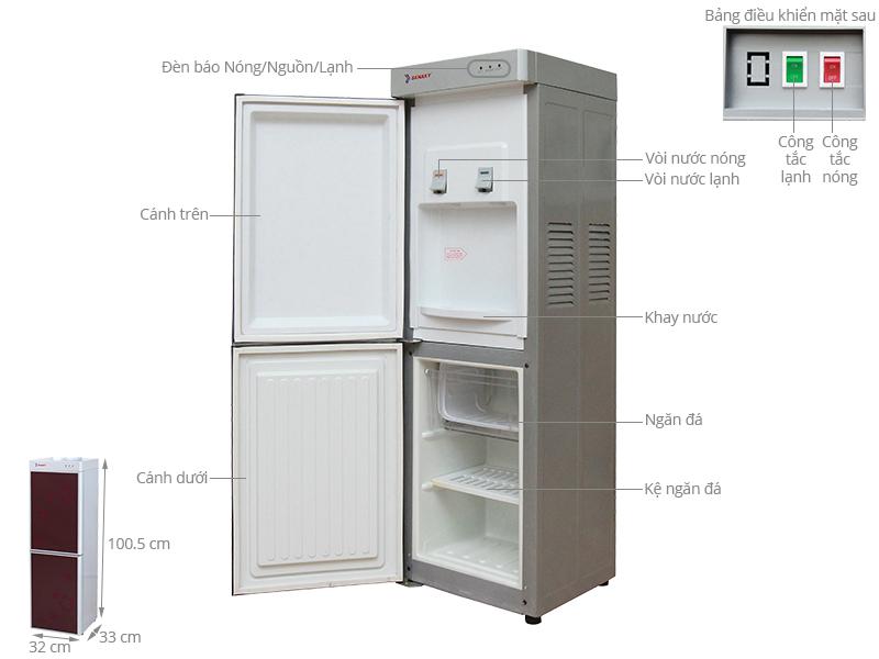 Thông số kỹ thuật Cây nước nóng lạnh Sanaky VH-309HP1